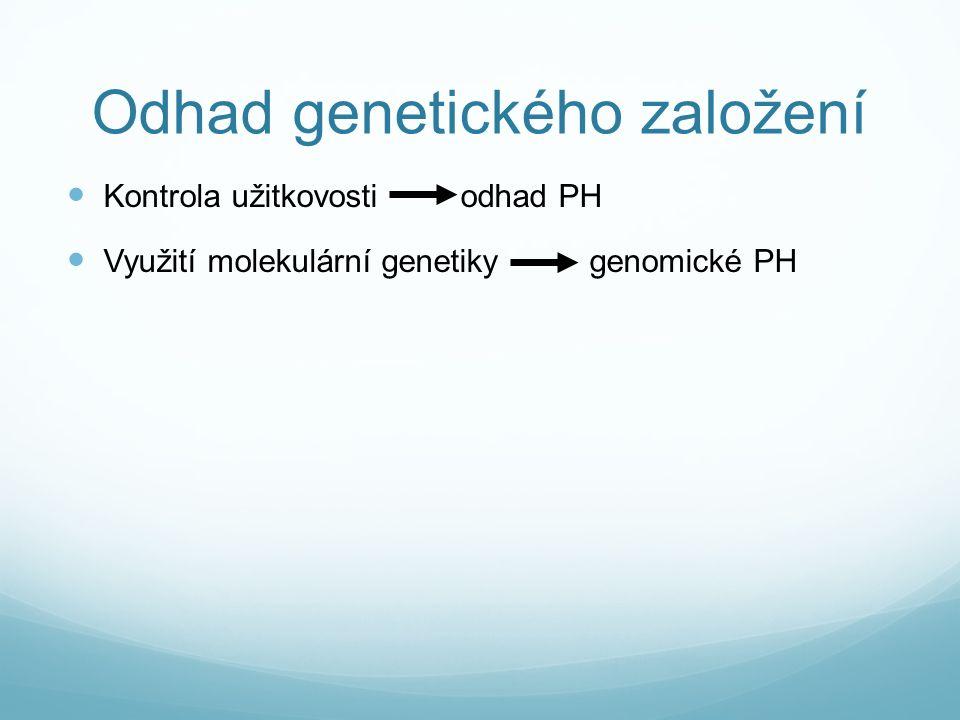 Odhad genetického založení Kontrola užitkovosti odhad PH Využití molekulární genetiky genomické PH