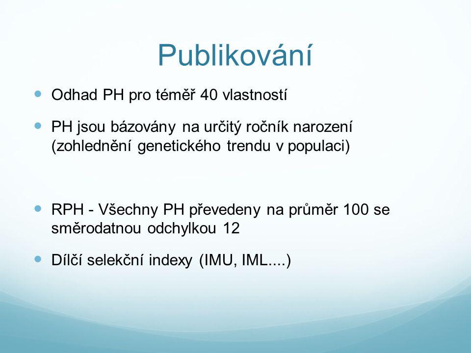 Publikování Odhad PH pro téměř 40 vlastností PH jsou bázovány na určitý ročník narození (zohlednění genetického trendu v populaci) RPH - Všechny PH převedeny na průměr 100 se směrodatnou odchylkou 12 Dílčí selekční indexy (IMU, IML....)