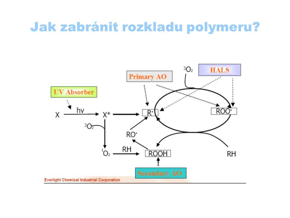 Jak zabránit rozkladu polymeru