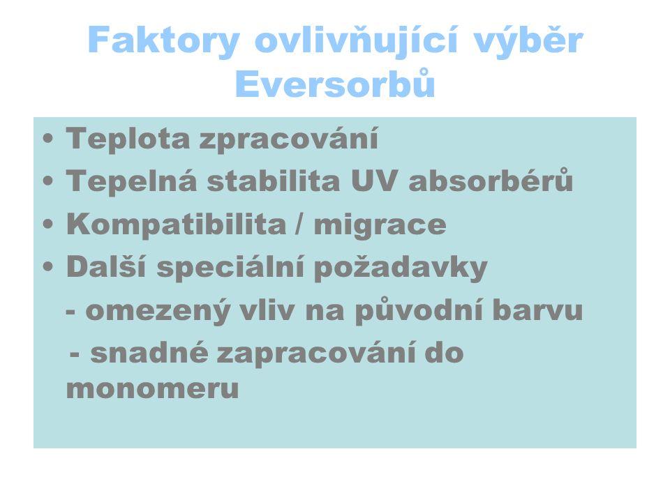 Faktory ovlivňující výběr Eversorbů Teplota zpracování Tepelná stabilita UV absorbérů Kompatibilita / migrace Další speciální požadavky - omezený vliv na původní barvu - snadné zapracování do monomeru