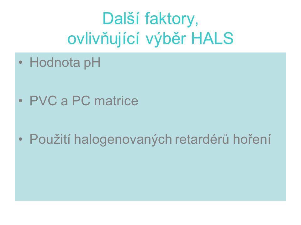 Další faktory, ovlivňující výběr HALS Hodnota pH PVC a PC matrice Použití halogenovaných retardérů hoření