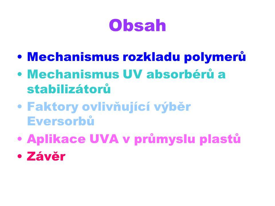 Obsah Mechanismus rozkladu polymerů Mechanismus UV absorbérů a stabilizátorů Faktory ovlivňující výběr Eversorbů Aplikace UVA v průmyslu plastů Závěr