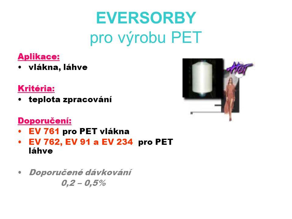 EVERSORBY pro výrobu PET Aplikace: vlákna, láhve Kritéria Kritéria: teplota zpracováníDoporučení: EV 761 pro PET vlákna EV 762, EV 91 a EV 234 pro PET láhve Doporučené dávkování 0,2 – 0,5%
