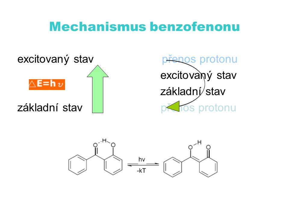 Mechanismus benzofenonu excitovaný stavpřenos protonu excitovaný stav základní stav základní stav přenos protonu