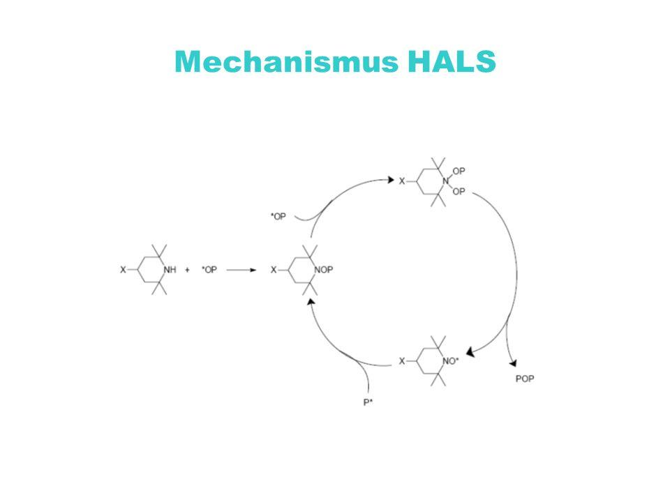 Mechanismus HALS