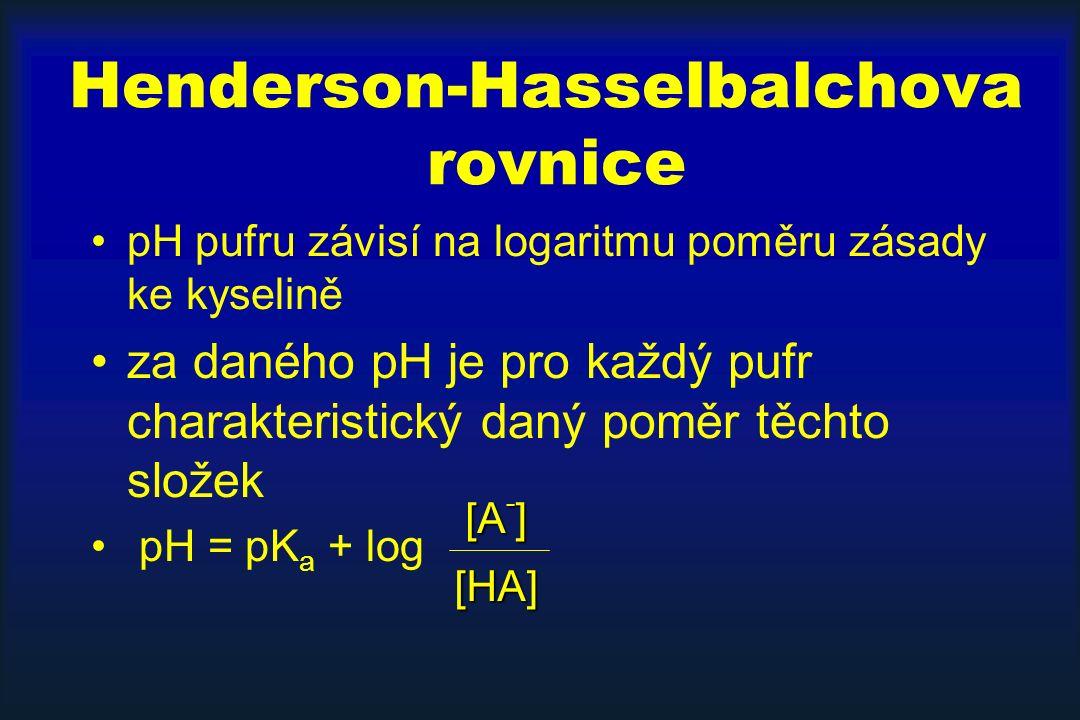 Henderson-Hasselbalchova rovnice pH pufru závisí na logaritmu poměru zásady ke kyselině za daného pH je pro každý pufr charakteristický daný poměr těchto složek pH = pK a + log [HA] [A - ]