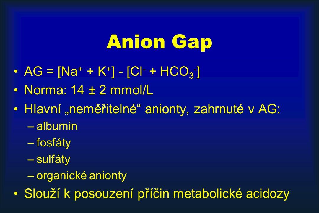 """Anion Gap AG = [Na + + K + ] - [Cl - + HCO 3 - ] Norma: 14 ± 2 mmol/L Hlavní """"neměřitelné anionty, zahrnuté v AG: –albumin –fosfáty –sulfáty –organické anionty Slouží k posouzení příčin metabolické acidozy"""