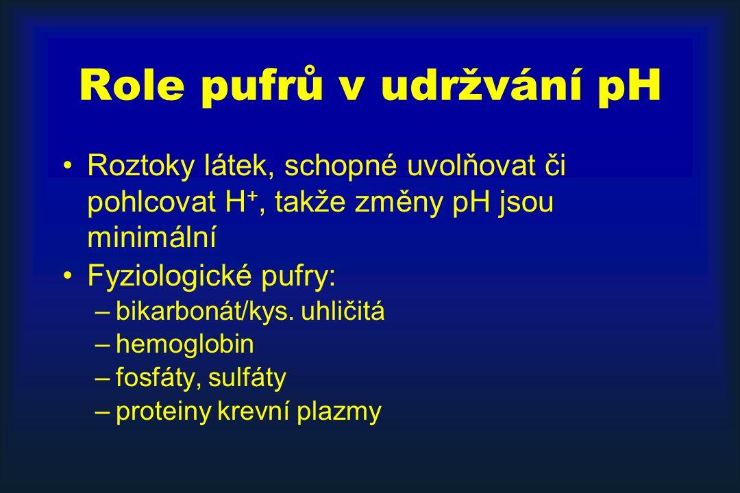 Role pufrů v udržvání pH Roztoky látek, schopné uvolňovat či pohlcovat H +, takže změny pH jsou minimální Fyziologické pufry: –bikarbonát/kys.