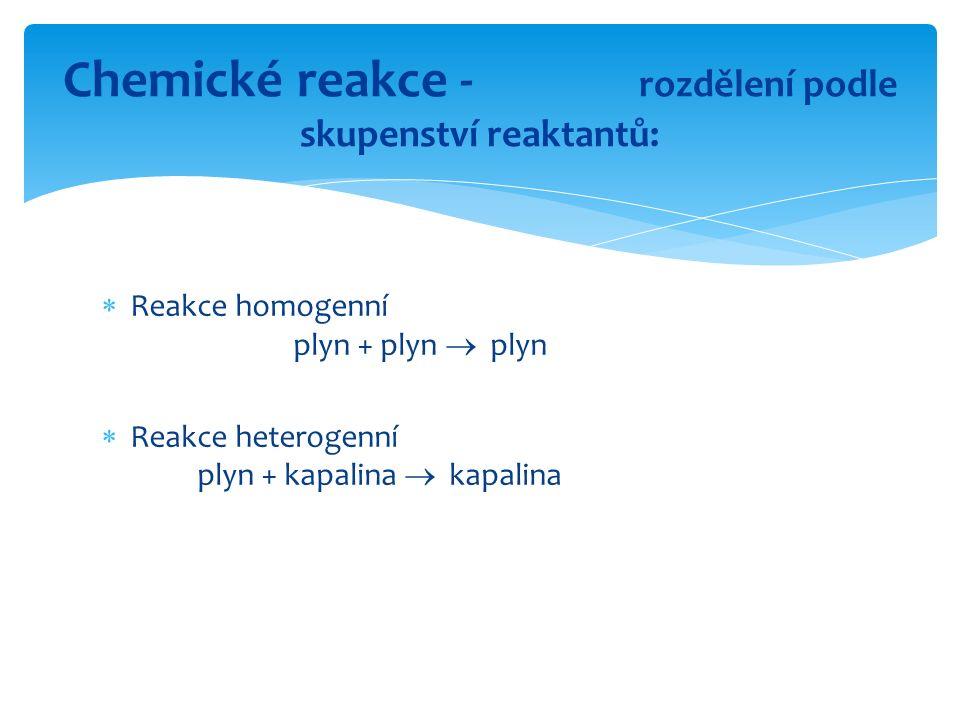  Reakce homogenní plyn + plyn  plyn  Reakce heterogenní plyn + kapalina  kapalina Chemické reakce - rozdělení podle skupenství reaktantů: