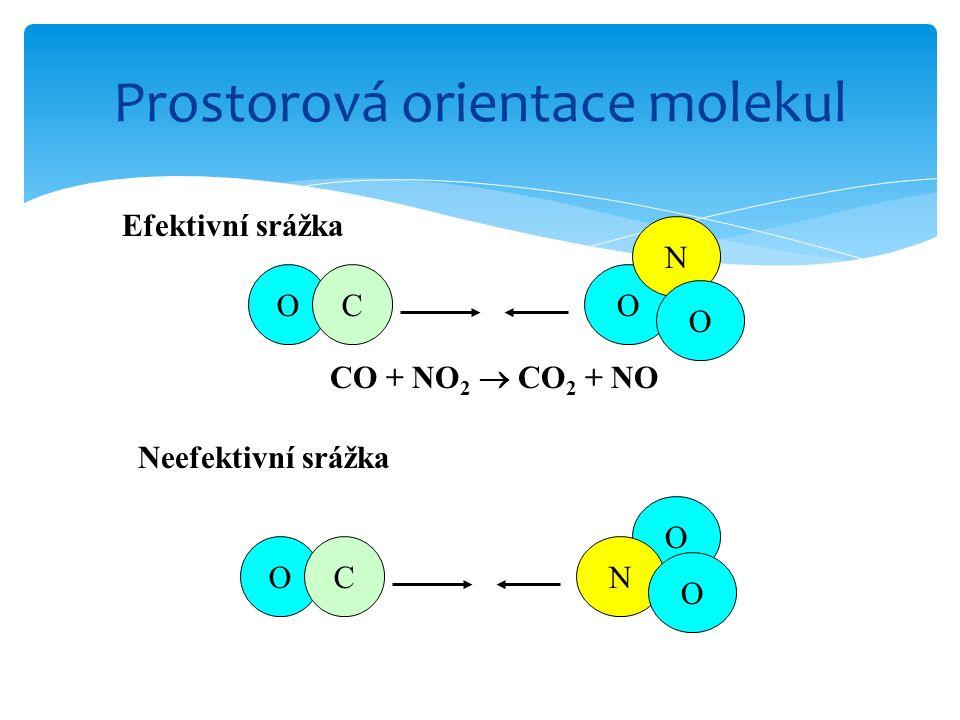 Prostorová orientace molekul OCO N O Efektivní srážka CO + NO 2  CO 2 + NO Neefektivní srážka OC O N O