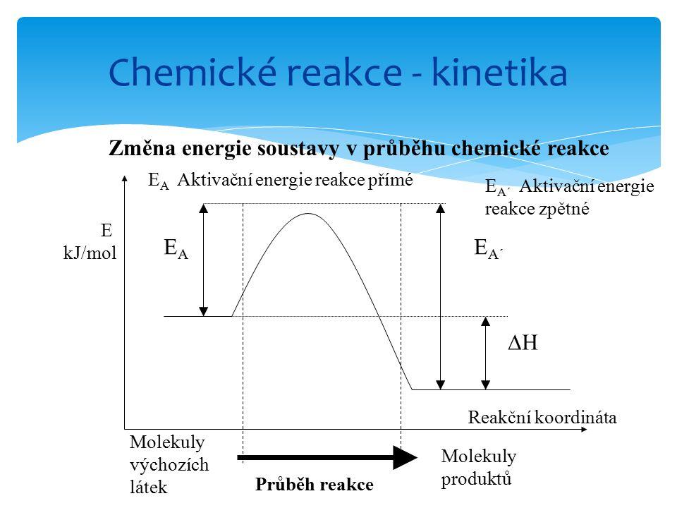 Změna energie soustavy v průběhu chemické reakce Molekuly výchozích látek Molekuly produktů EAEA E A´ HH Reakční koordináta E kJ/mol E A Aktivační e