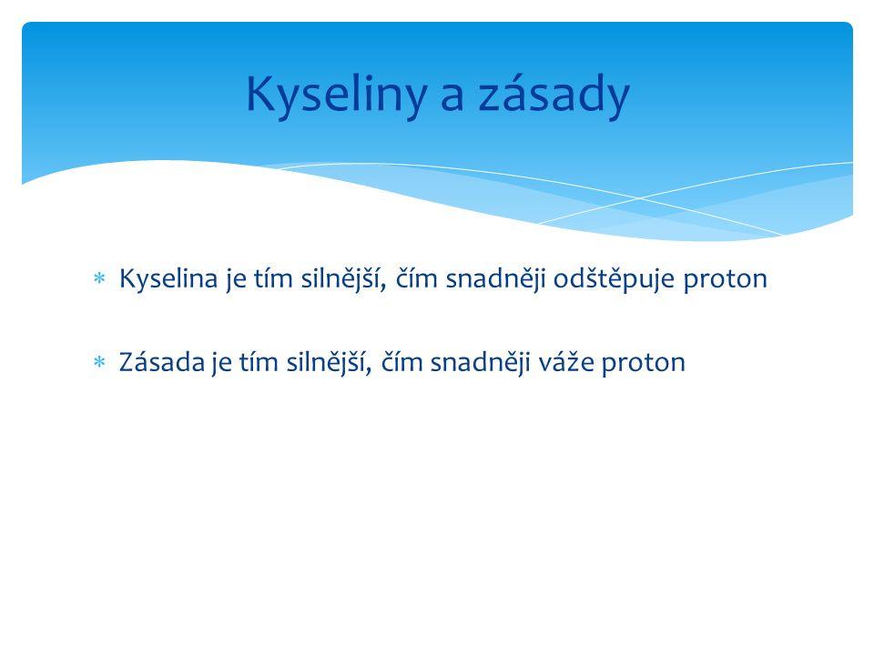 Kyselina je tím silnější, čím snadněji odštěpuje proton  Zásada je tím silnější, čím snadněji váže proton Kyseliny a zásady