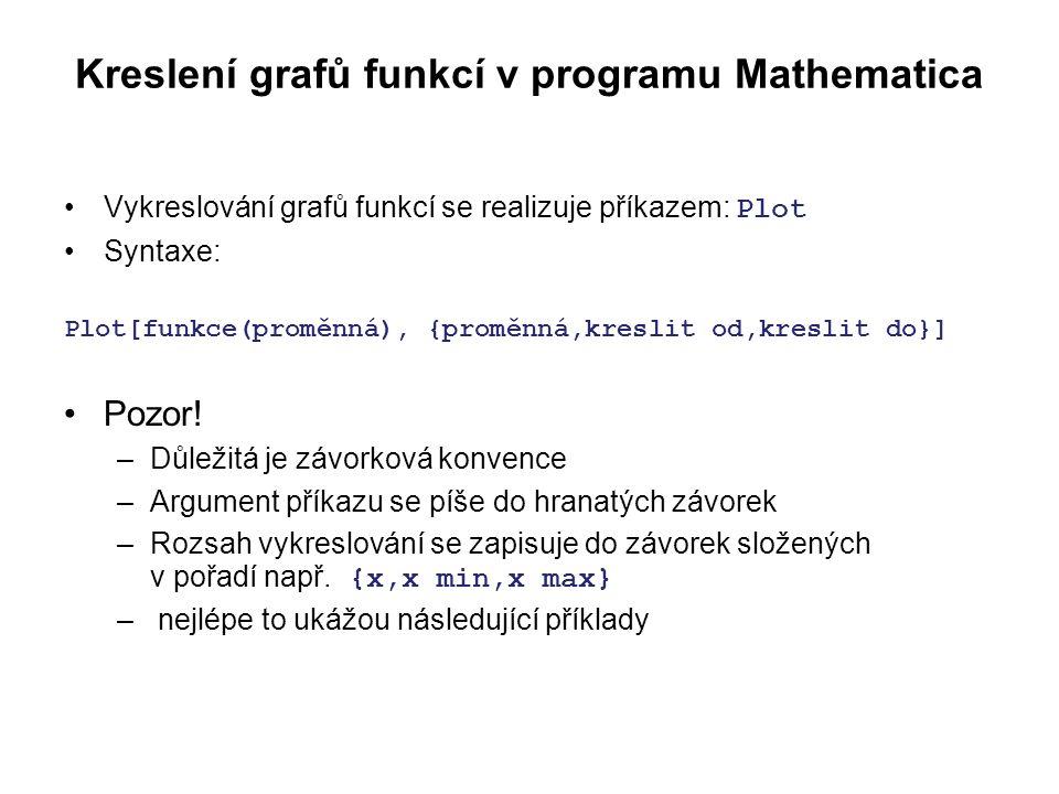 Kreslení grafů funkcí v programu Mathematica Vykreslování grafů funkcí se realizuje příkazem: Plot Syntaxe: Plot[funkce(proměnná), {proměnná,kreslit od,kreslit do}] Pozor.