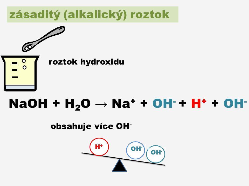 zásaditý (alkalický) roztok roztok hydroxidu NaOH + H 2 O → Na + + OH - + H + + OH - obsahuje více OH - H+H+ OH -