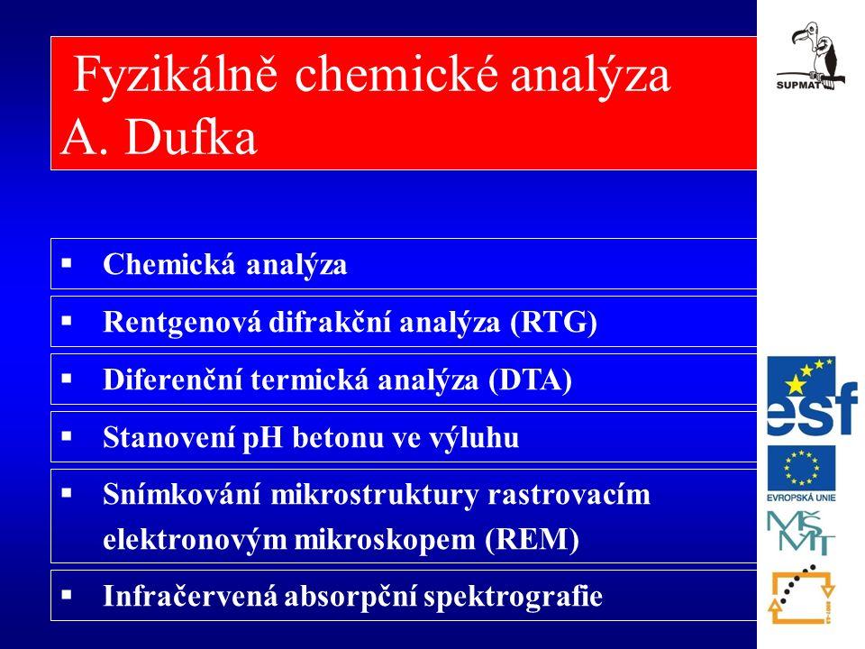 Fyzikálně chemické analýza A.