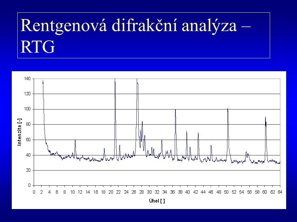 Rentgenová difrakční analýza – RTG