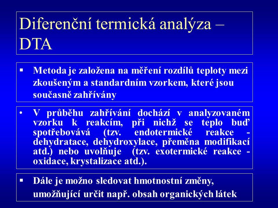 Diferenční termická analýza – DTA V průběhu zahřívání dochází v analyzovaném vzorku k reakcím, při nichž se teplo buď spotřebovává (tzv.