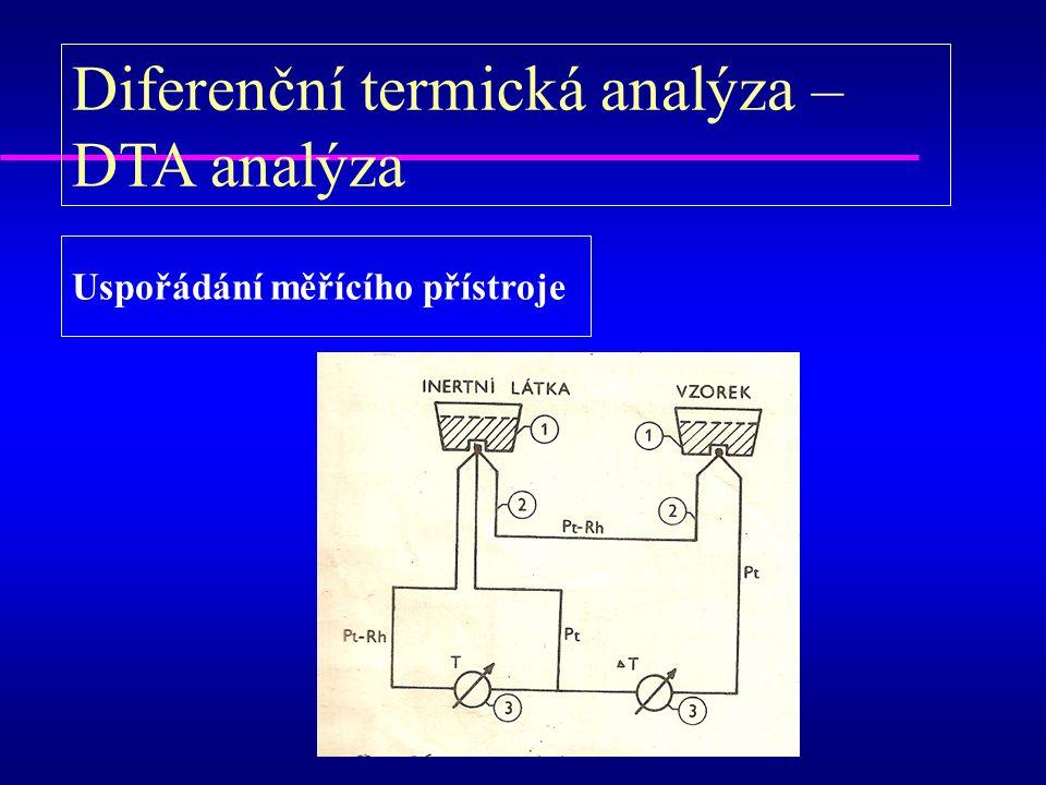 Diferenční termická analýza – DTA analýza Uspořádání měřícího přístroje