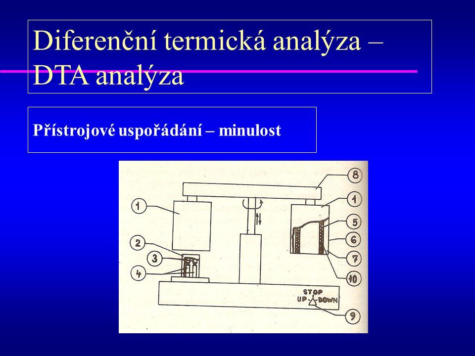 Diferenční termická analýza – DTA analýza Přístrojové uspořádání – minulost