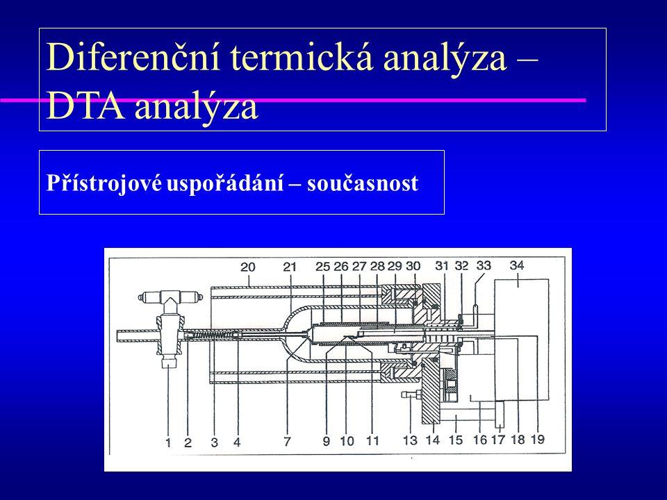 Diferenční termická analýza – DTA analýza Přístrojové uspořádání – současnost