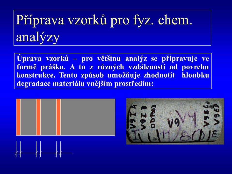 Příprava vzorků pro fyz. chem.