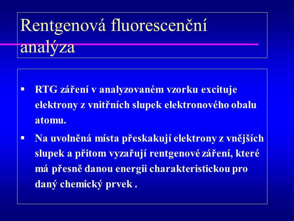 Rentgenová fluorescenční analýza  RTG záření v analyzovaném vzorku excituje elektrony z vnitřních slupek elektronového obalu atomu.