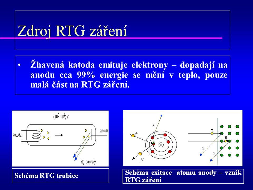 Zdroj RTG záření Žhavená katoda emituje elektrony – dopadají na anodu cca 99% energie se mění v teplo, pouze malá část na RTG záření.