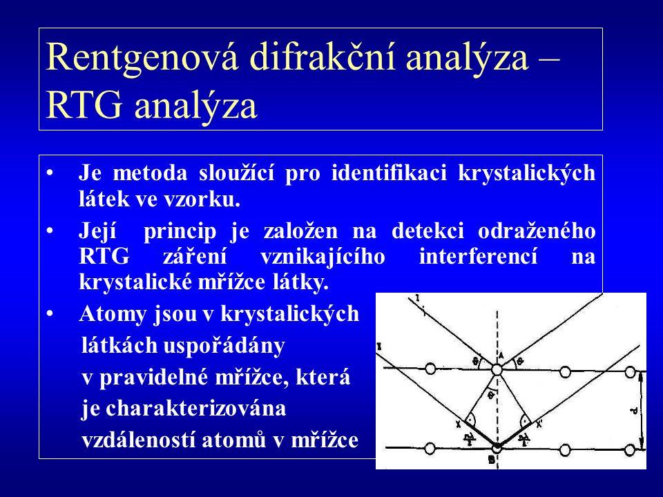 Rentgenová difrakční analýza – RTG analýza Je metoda sloužící pro identifikaci krystalických látek ve vzorku.