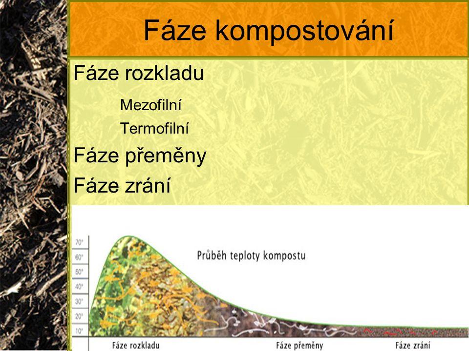Fáze kompostování Fáze rozkladu Mezofilní Termofilní Fáze přeměny Fáze zrání