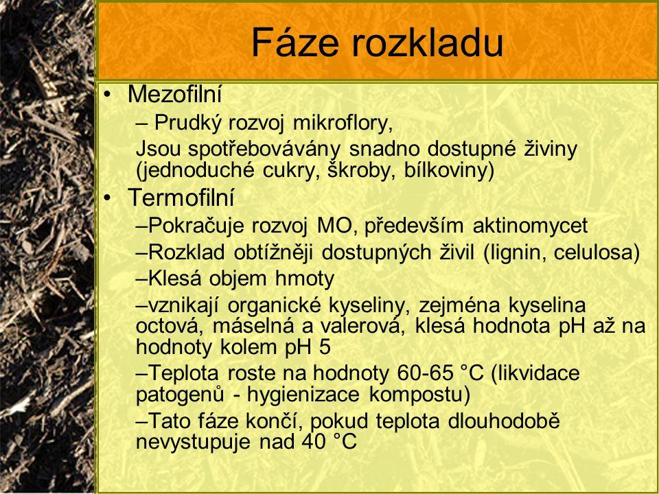 Fáze rozkladu Mezofilní – Prudký rozvoj mikroflory, Jsou spotřebovávány snadno dostupné živiny (jednoduché cukry, škroby, bílkoviny) Termofilní –Pokra