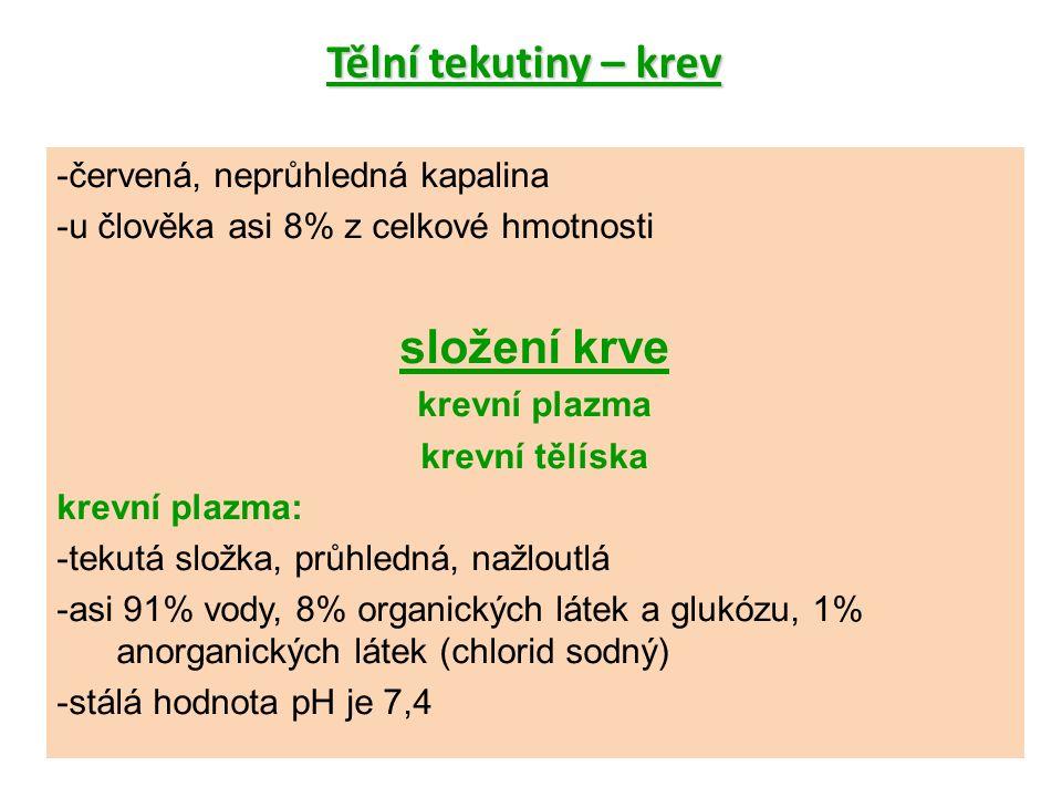 Tělní tekutiny – krev -červená, neprůhledná kapalina -u člověka asi 8% z celkové hmotnosti složení krve krevní plazma krevní tělíska krevní plazma: -tekutá složka, průhledná, nažloutlá -asi 91% vody, 8% organických látek a glukózu, 1% anorganických látek (chlorid sodný) -stálá hodnota pH je 7,4