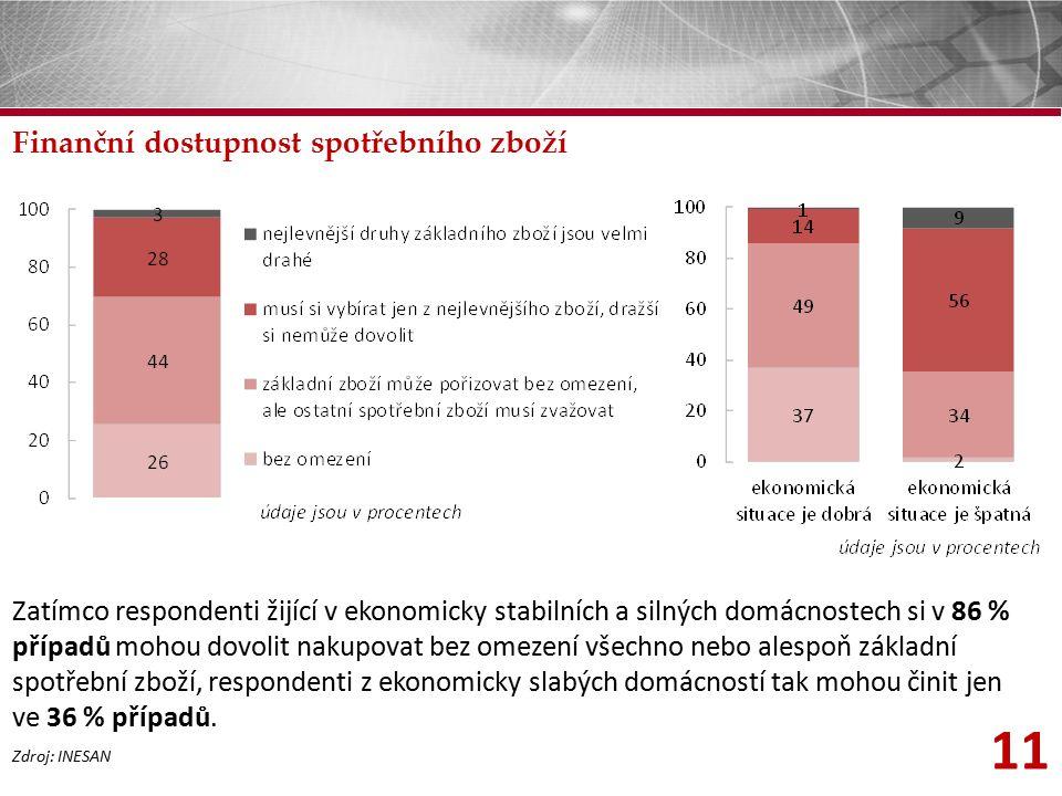 11 Finanční dostupnost spotřebního zboží Zdroj: INESAN Zatímco respondenti žijící v ekonomicky stabilních a silných domácnostech si v 86 % případů moh