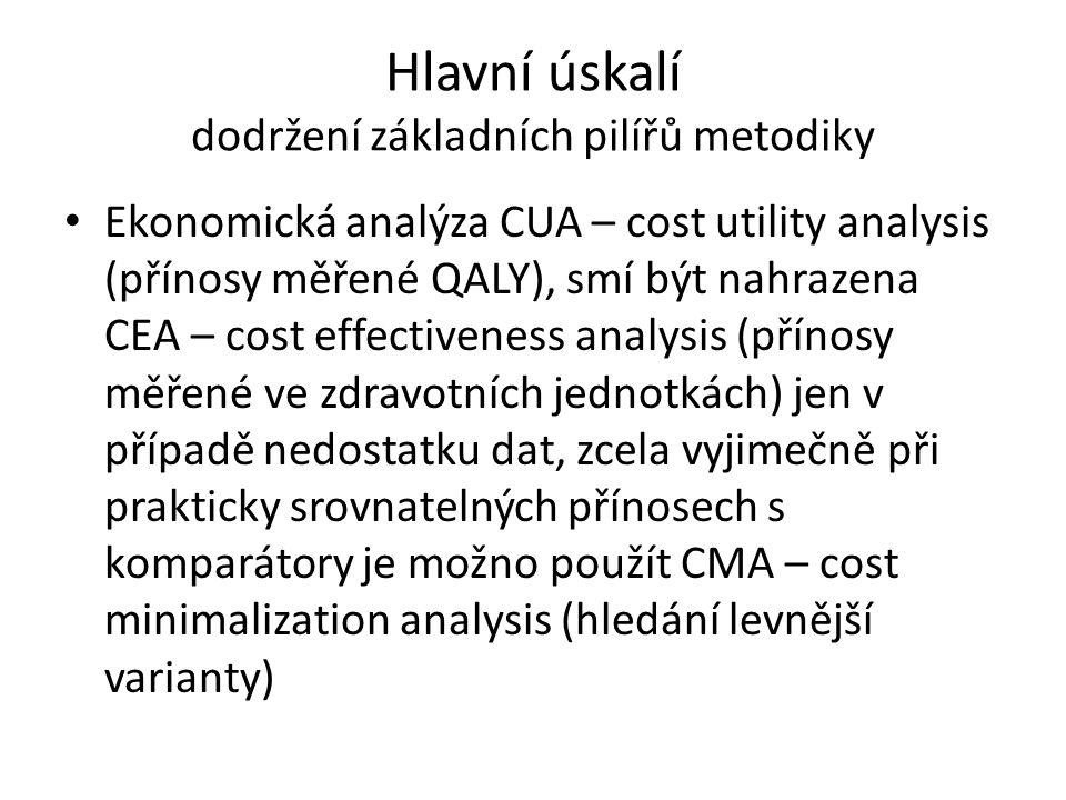 Hlavní úskalí dodržení základních pilířů metodiky Ekonomická analýza CUA – cost utility analysis (přínosy měřené QALY), smí být nahrazena CEA – cost effectiveness analysis (přínosy měřené ve zdravotních jednotkách) jen v případě nedostatku dat, zcela vyjimečně při prakticky srovnatelných přínosech s komparátory je možno použít CMA – cost minimalization analysis (hledání levnější varianty)