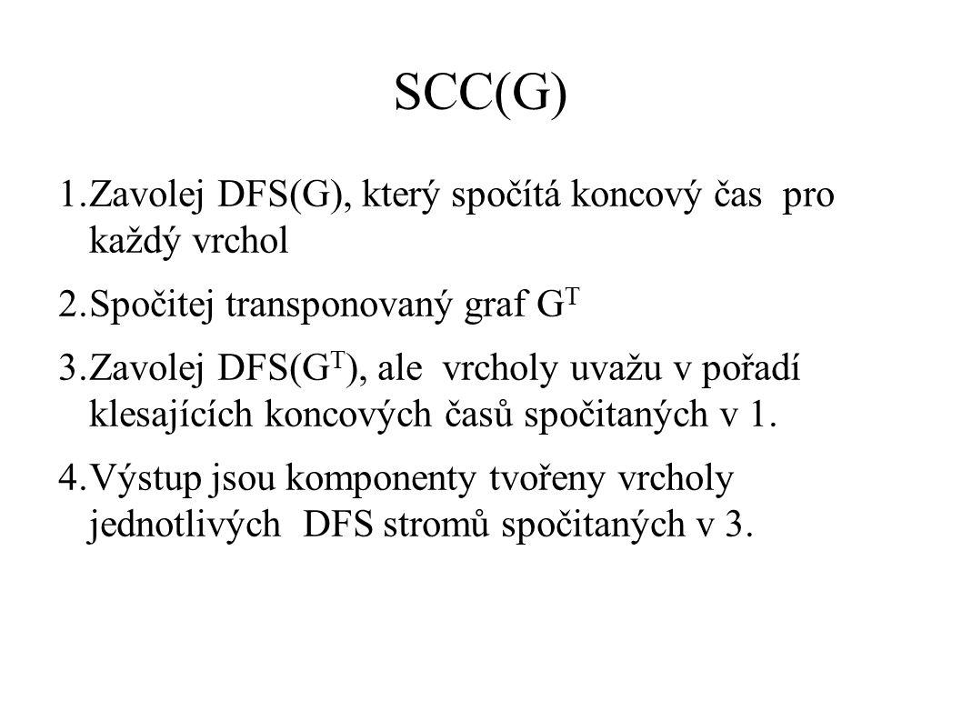 SCC(G) 1.Zavolej DFS(G), který spočítá koncový čas pro každý vrchol 2.Spočitej transponovaný graf G T 3.Zavolej DFS(G T ), ale vrcholy uvažu v pořadí klesajících koncových časů spočitaných v 1.