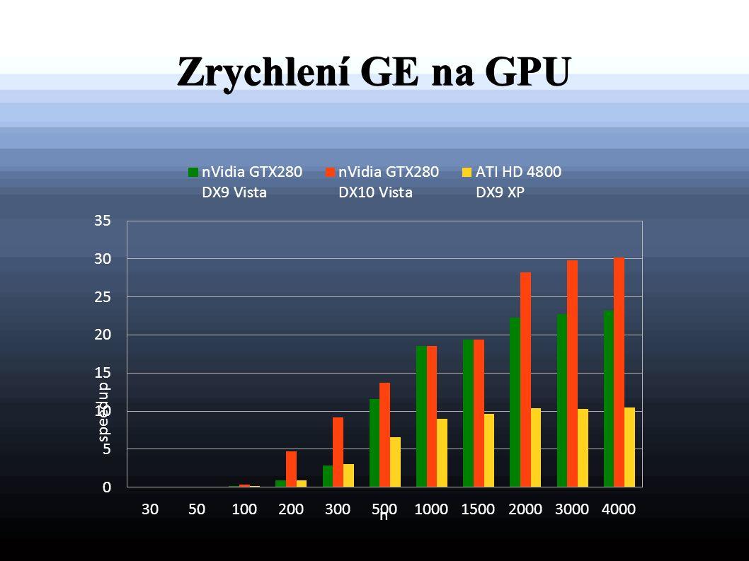 Zrychlení GE na GPU