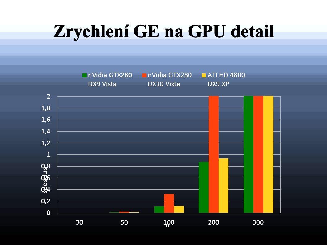 Zrychlení GE na GPU detail