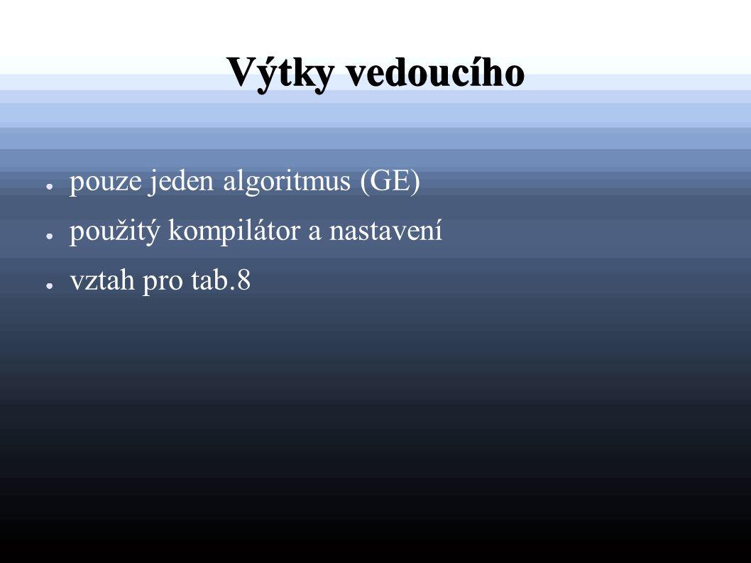 Výtky vedoucího ● pouze jeden algoritmus (GE) ● použitý kompilátor a nastavení ● vztah pro tab.8