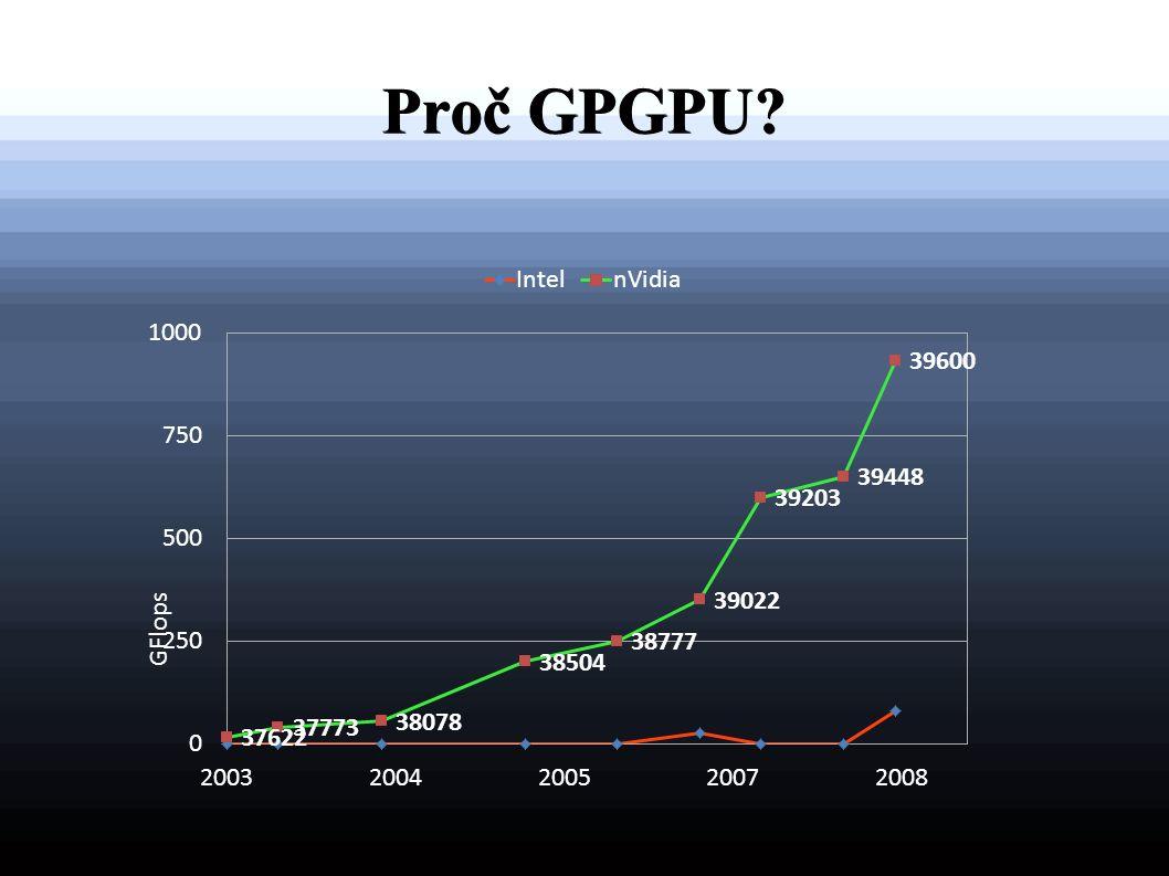 Proč GPGPU