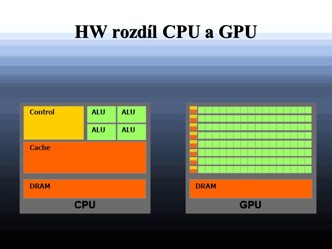 HW rozdíl CPU a GPU