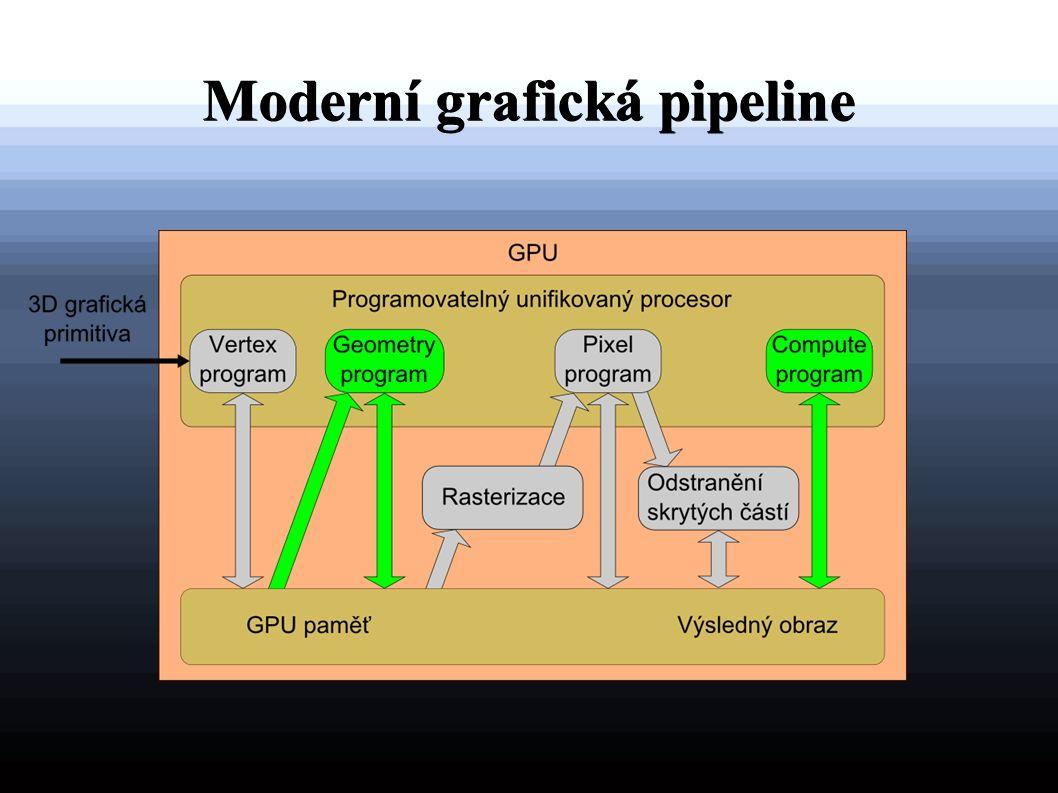 Moderní grafická pipeline