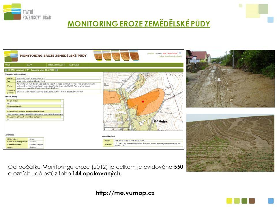 Od počátku Monitoringu eroze (2012) je celkem je evidováno 550 erozních událostí, z toho 144 opakovaných.