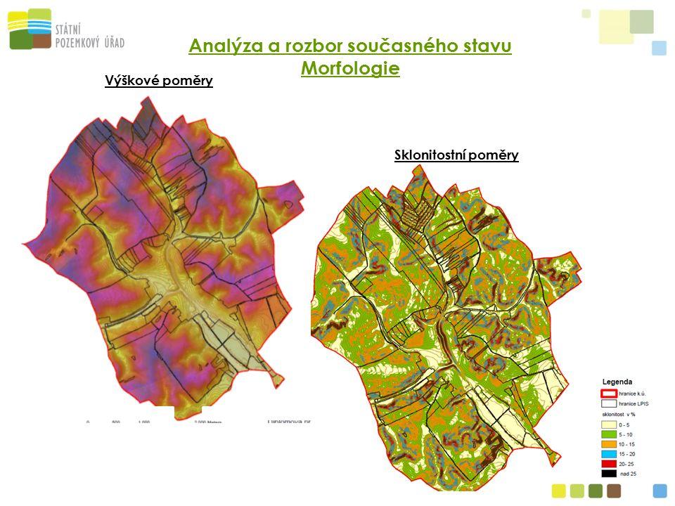 6 Výškové poměry Analýza a rozbor současného stavu Morfologie Sklonitostní poměry