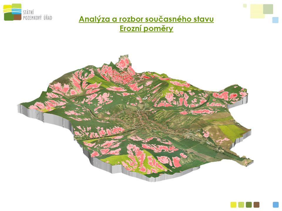 8 Hodnoty CN před KoPÚ Analýza a rozbor současného stavu Hydrologie Hydrologické poměry ( směry odtoku, místa akumulace)