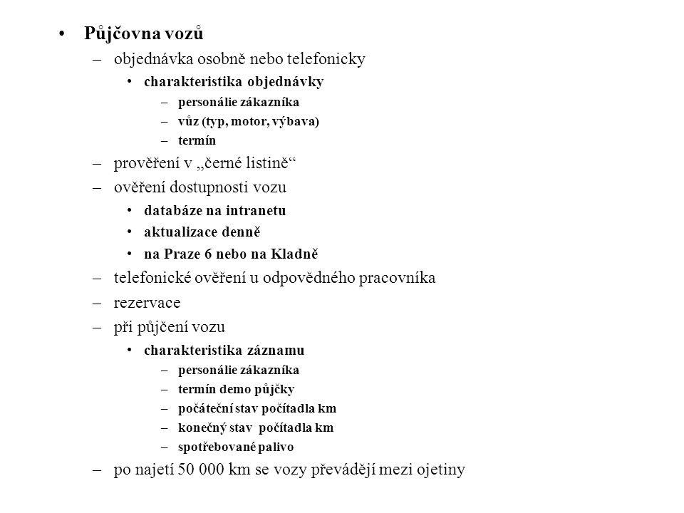 """Půjčovna vozů –objednávka osobně nebo telefonicky charakteristika objednávky –personálie zákazníka –vůz (typ, motor, výbava) –termín –prověření v """"černé listině –ověření dostupnosti vozu databáze na intranetu aktualizace denně na Praze 6 nebo na Kladně –telefonické ověření u odpovědného pracovníka –rezervace –při půjčení vozu charakteristika záznamu –personálie zákazníka –termín demo půjčky –počáteční stav počítadla km –konečný stav počítadla km –spotřebované palivo –po najetí 50 000 km se vozy převádějí mezi ojetiny"""