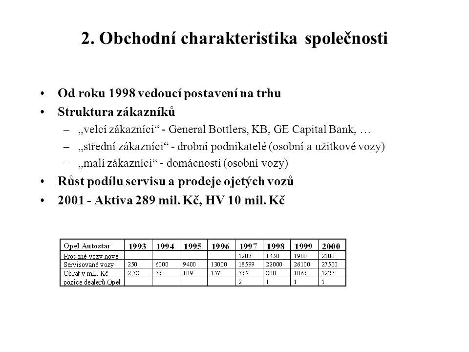"""2. Obchodní charakteristika společnosti Od roku 1998 vedoucí postavení na trhu Struktura zákazníků –""""velcí zákazníci"""" - General Bottlers, KB, GE Capit"""