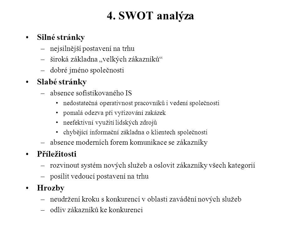 """4. SWOT analýza Silné stránky –nejsilnější postavení na trhu –široká základna """"velkých zákazníků"""" –dobré jméno společnosti Slabé stránky –absence sofi"""