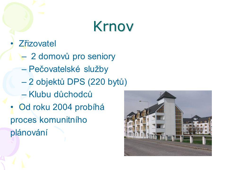 Krnov Zřizovatel – 2 domovů pro seniory –Pečovatelské služby –2 objektů DPS (220 bytů) –Klubu důchodců Od roku 2004 probíhá proces komunitního plánování