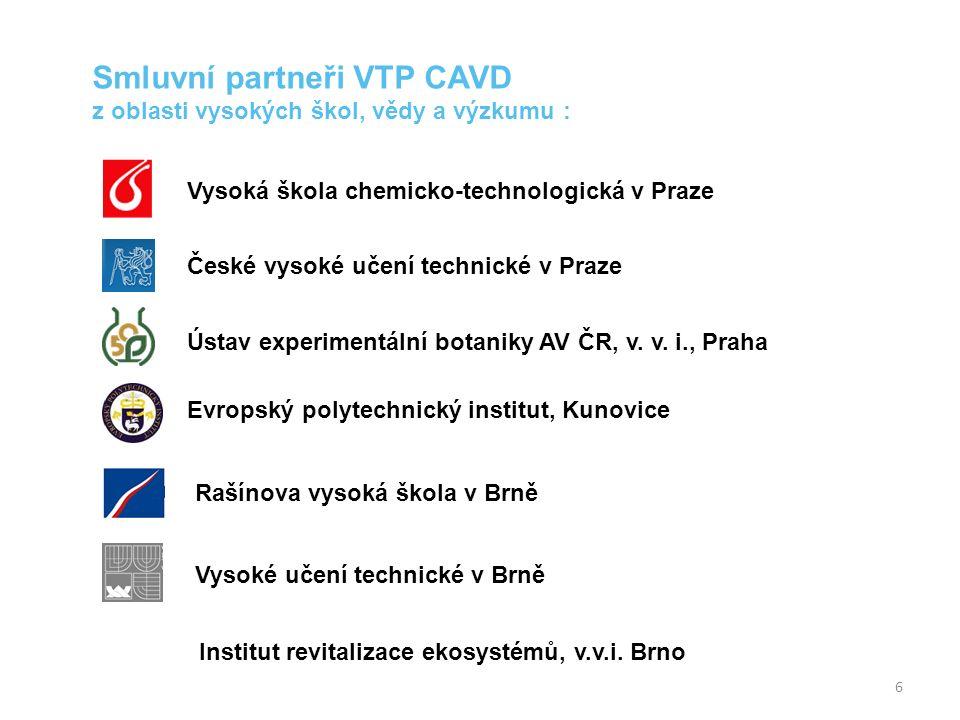 6 Smluvní partneři VTP CAVD z oblasti vysokých škol, vědy a výzkumu : Evropský polytechnický institut, Kunovice Ústav experimentální botaniky AV ČR, v.