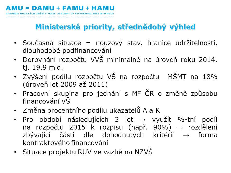 Současná situace = nouzový stav, hranice udržitelnosti, dlouhodobé podfinancování Dorovnání rozpočtu VVŠ minimálně na úroveň roku 2014, tj.