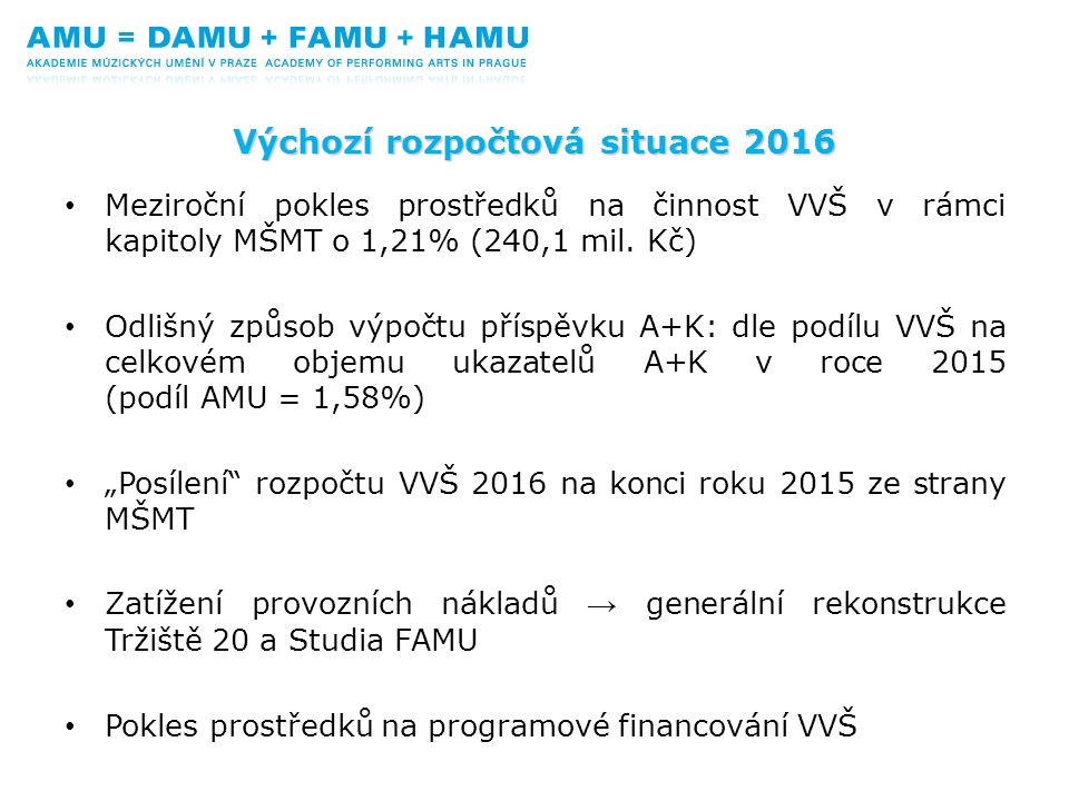 Meziroční pokles prostředků na činnost VVŠ v rámci kapitoly MŠMT o 1,21% (240,1 mil. Kč) Odlišný způsob výpočtu příspěvku A+K: dle podílu VVŠ na celko